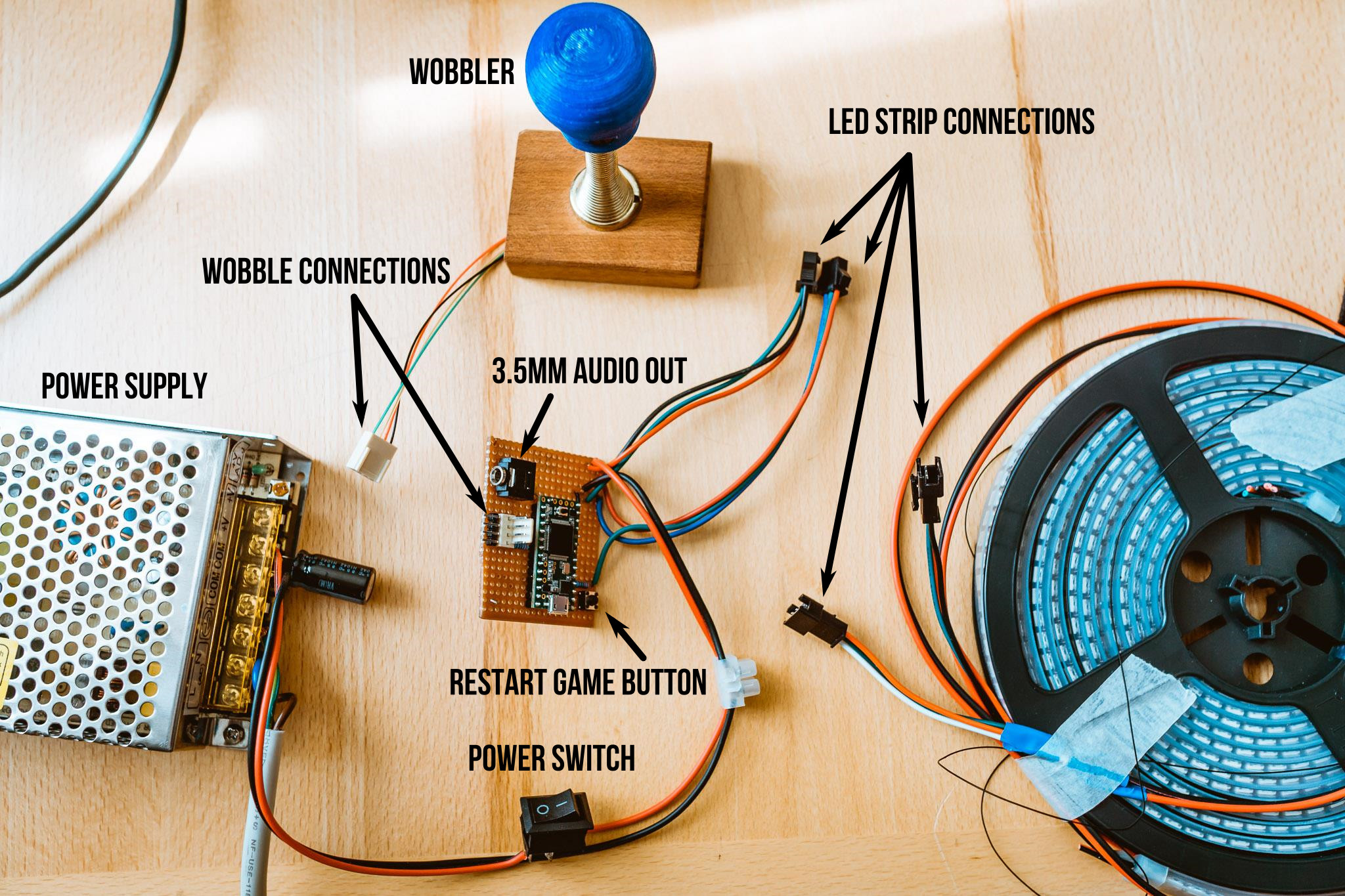 Robin Baumgartens Game Experiments Projectswobblersetup Old 3 5mm Audio Cable Wiring Scheme Setup Instructions